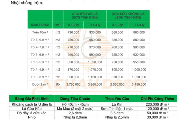 Bảng báo giá cửa kéo Đài Loan có lá và không lá dòng đặc biệt – bảo hành 5 năm